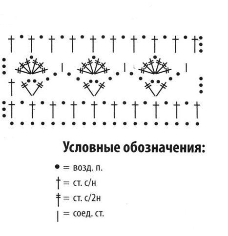 Палантин с кружевными вставками вязаный спицами схема для вставки