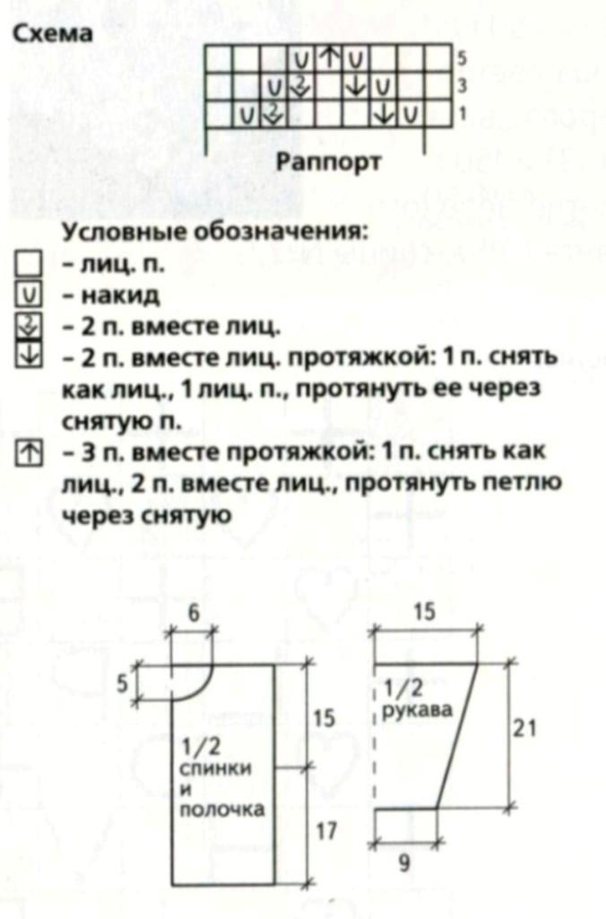 Кофточка с пушистой отделкой вязаная спицами схема