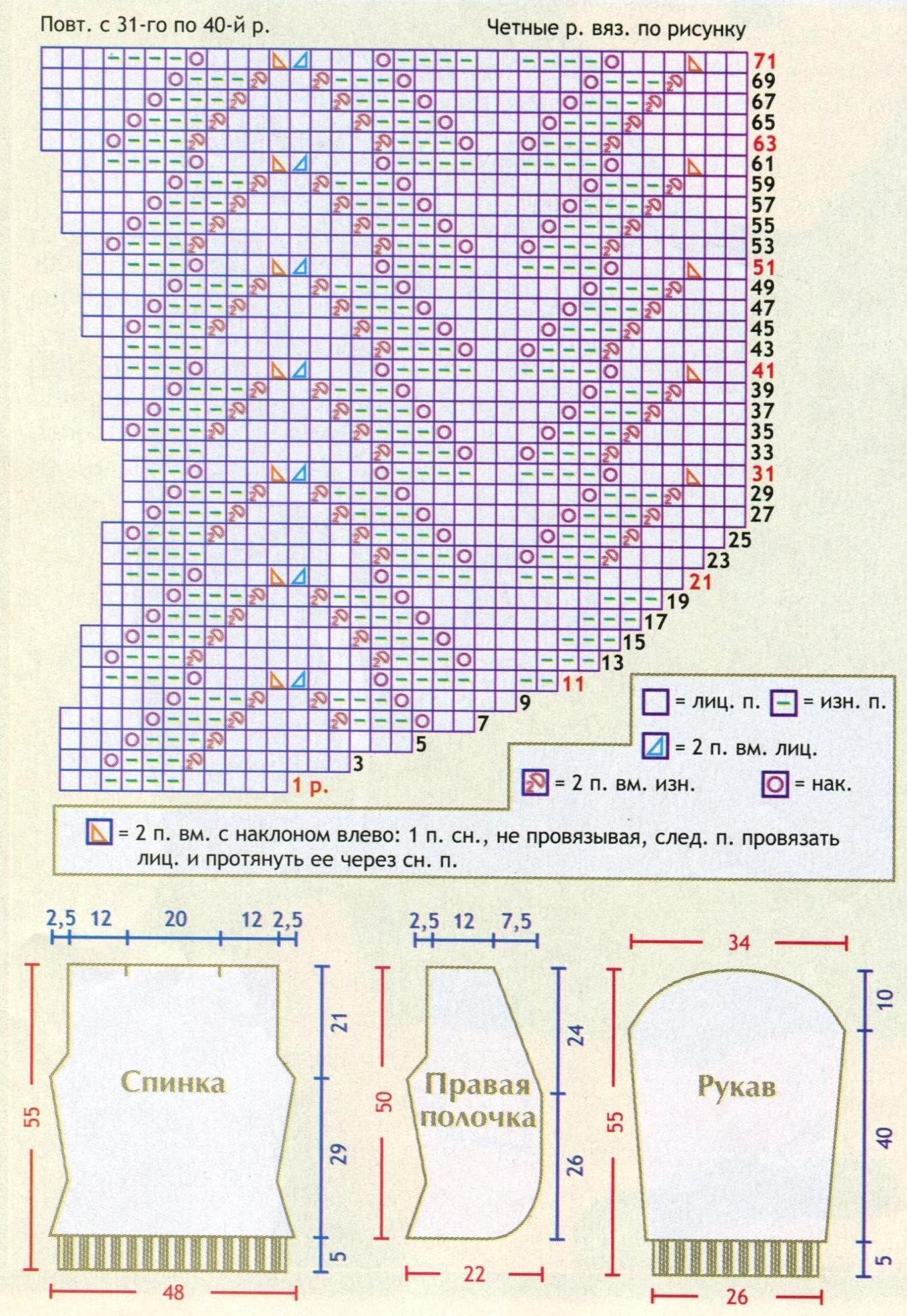Вязание закругленных кофт