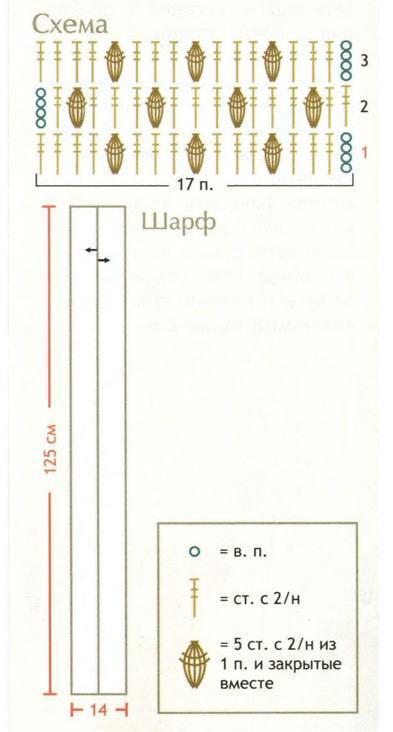 Шарф из пряжи двух цветов вязаный крючком схема и выкройка