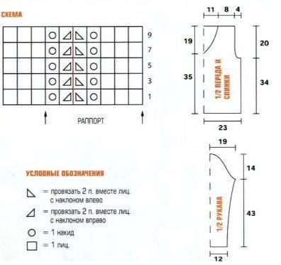 Пуловер с вертикальными полосами вязаный спицами схема и выкройка