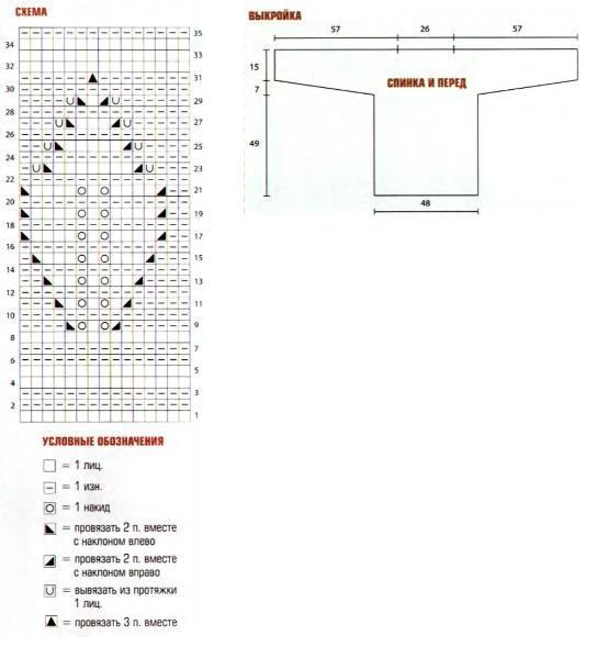 Туника с узором с листочками вязаная спицами схема и выкройка