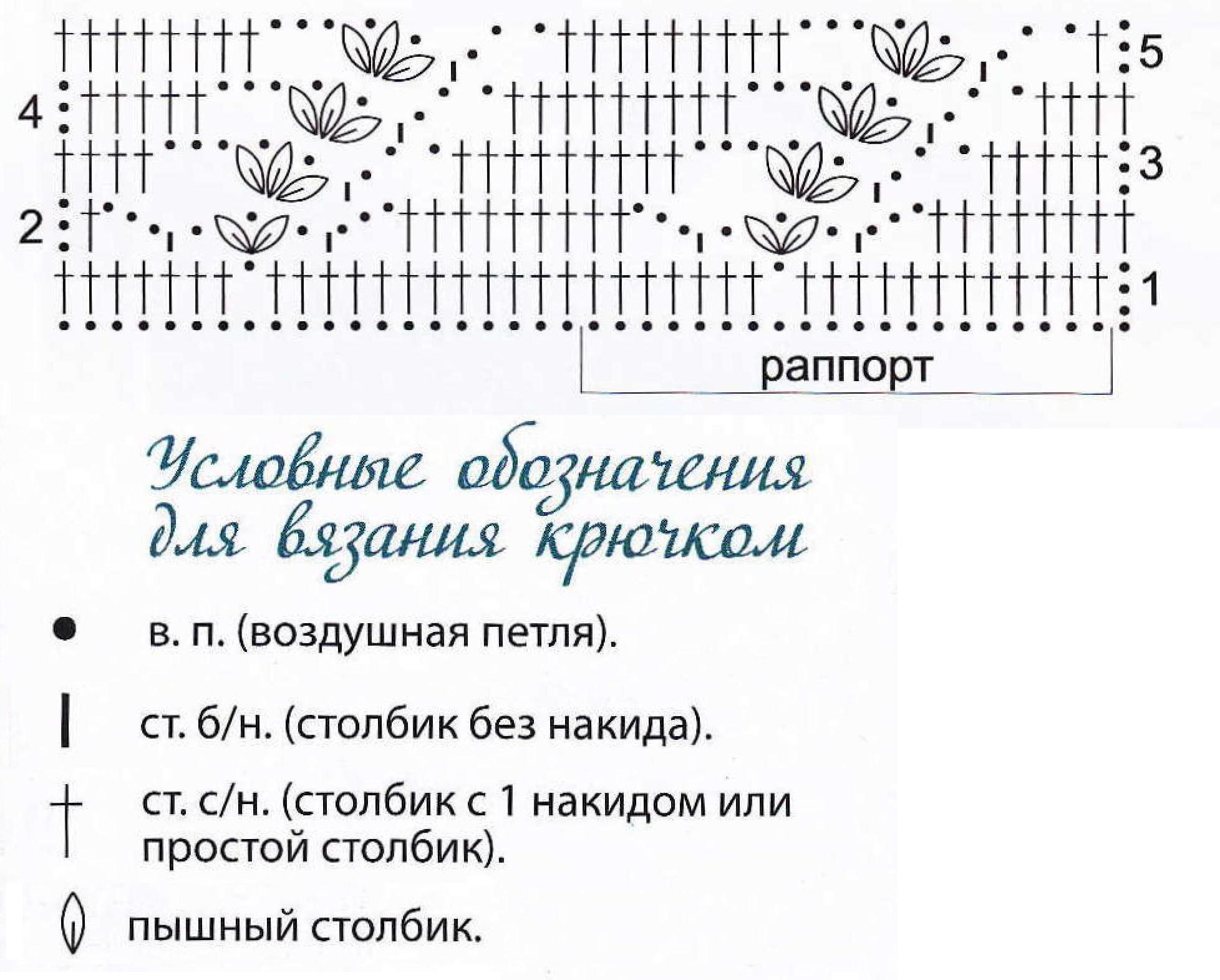 Узор с диагональными ажурными полосками крючком схема