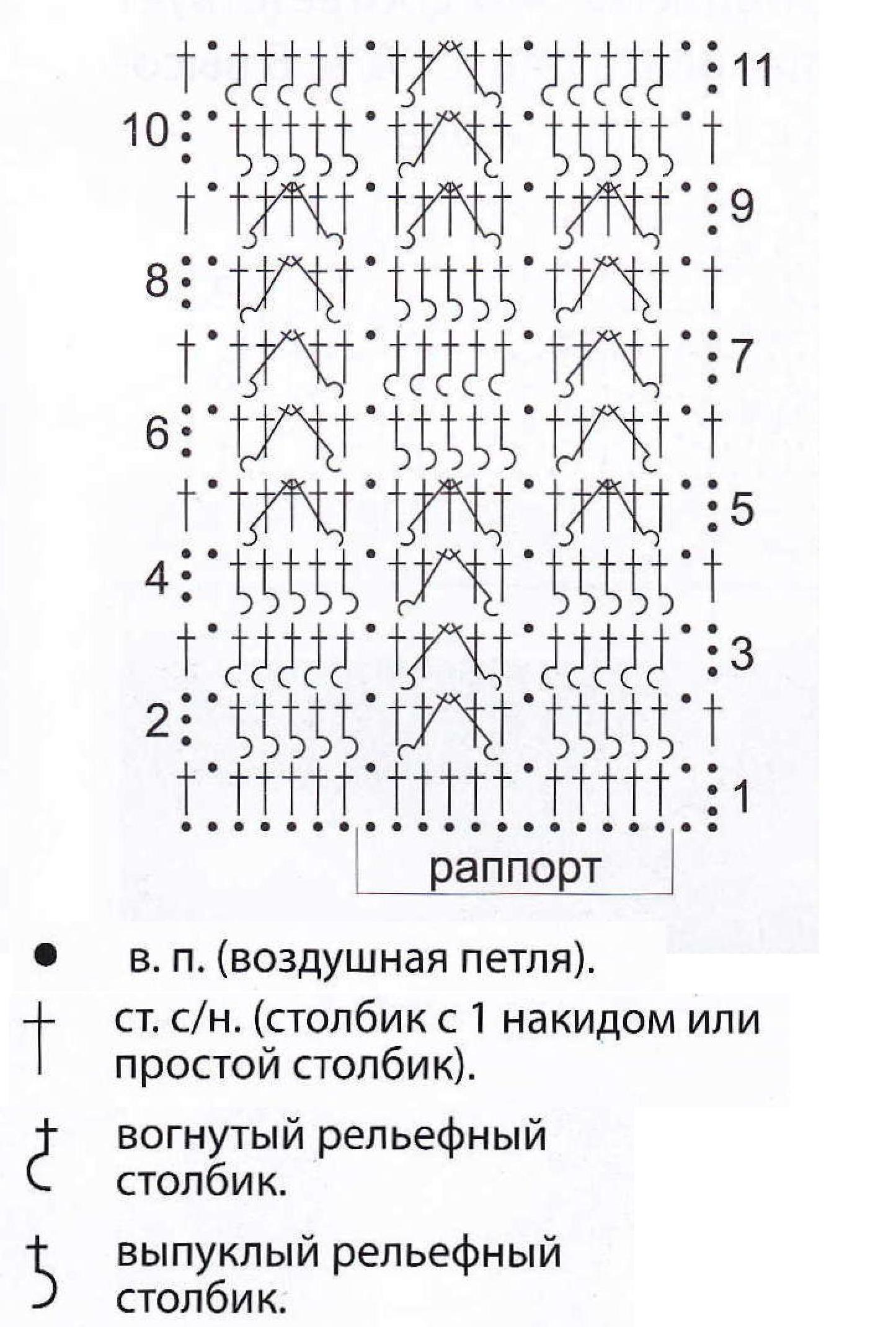 Узор с рельефными столбиками крючком схема