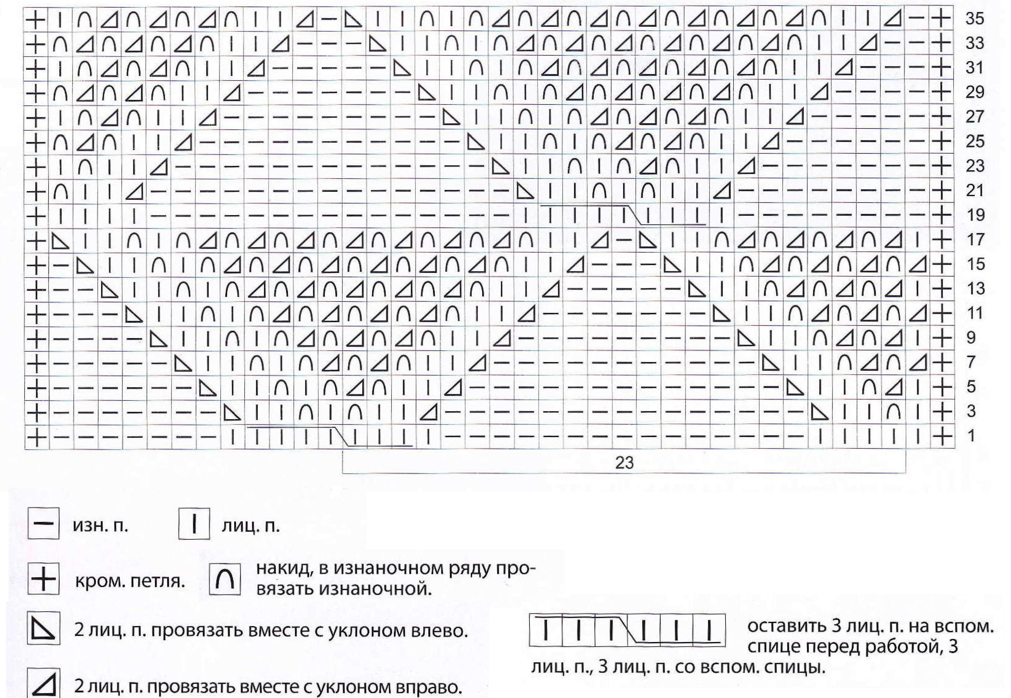 Узор спицами с геометрическими элементами схема