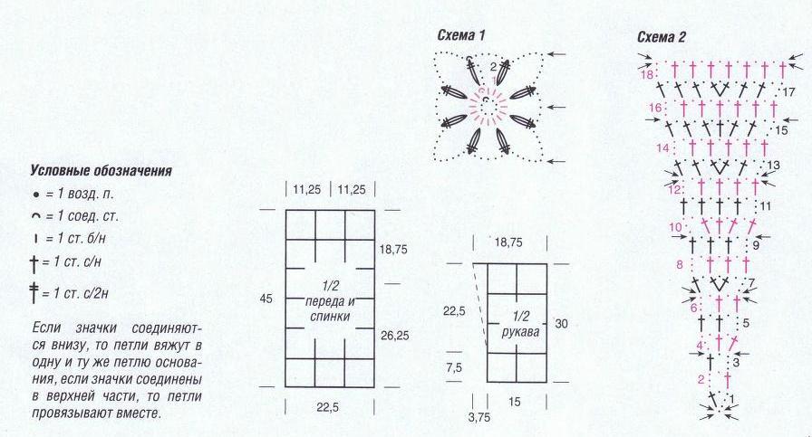 Пуловер из цветочных квадратов вязаный крючком схема