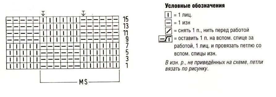 Шахматный узор со спущенными петлями вязаный спицами схема
