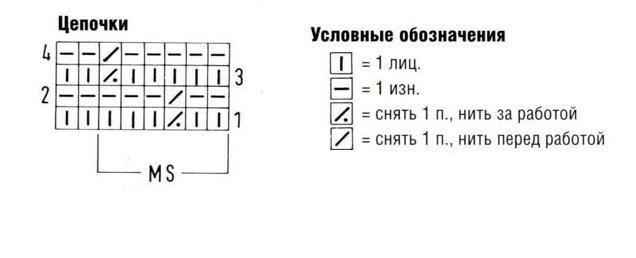 Узор цепочки для вязания спицами схема