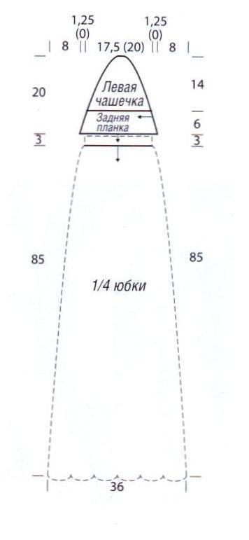 Летнее платье вязаное крючком выкройка