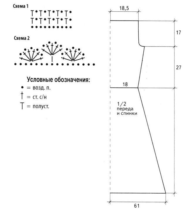Платье с юбкой c кружевными рюшами вязаное крючком схема и выкройка