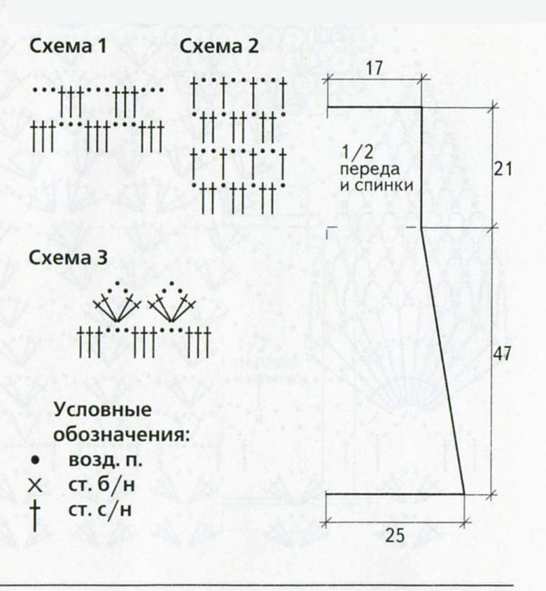 Сиреневое платье вязаное крючком схема