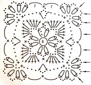 Схема ажурного мотива пледа