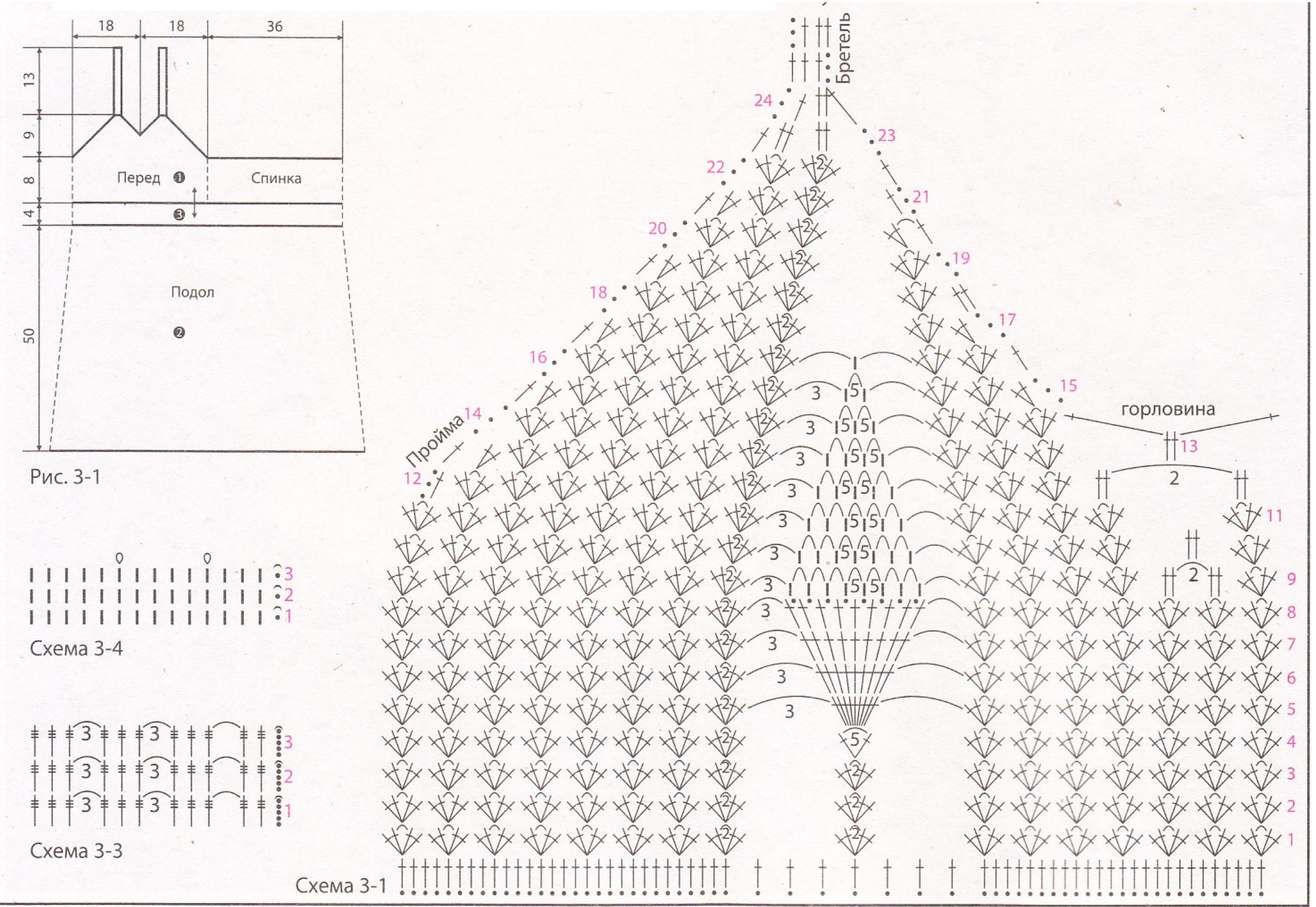 Красный сарафан вязаный крючком схема
