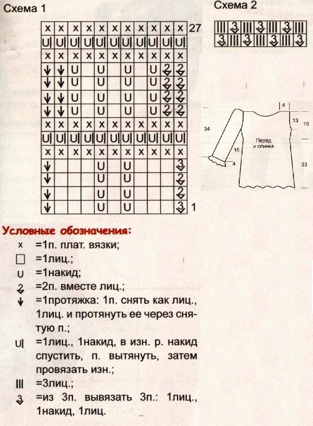 Вязаное спицами нарядное детское платье схемы и выкройка