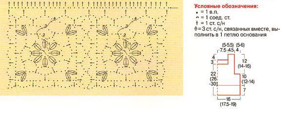 Топик для девочки вязаный крючком и отделанный кружевами схема и выкройка