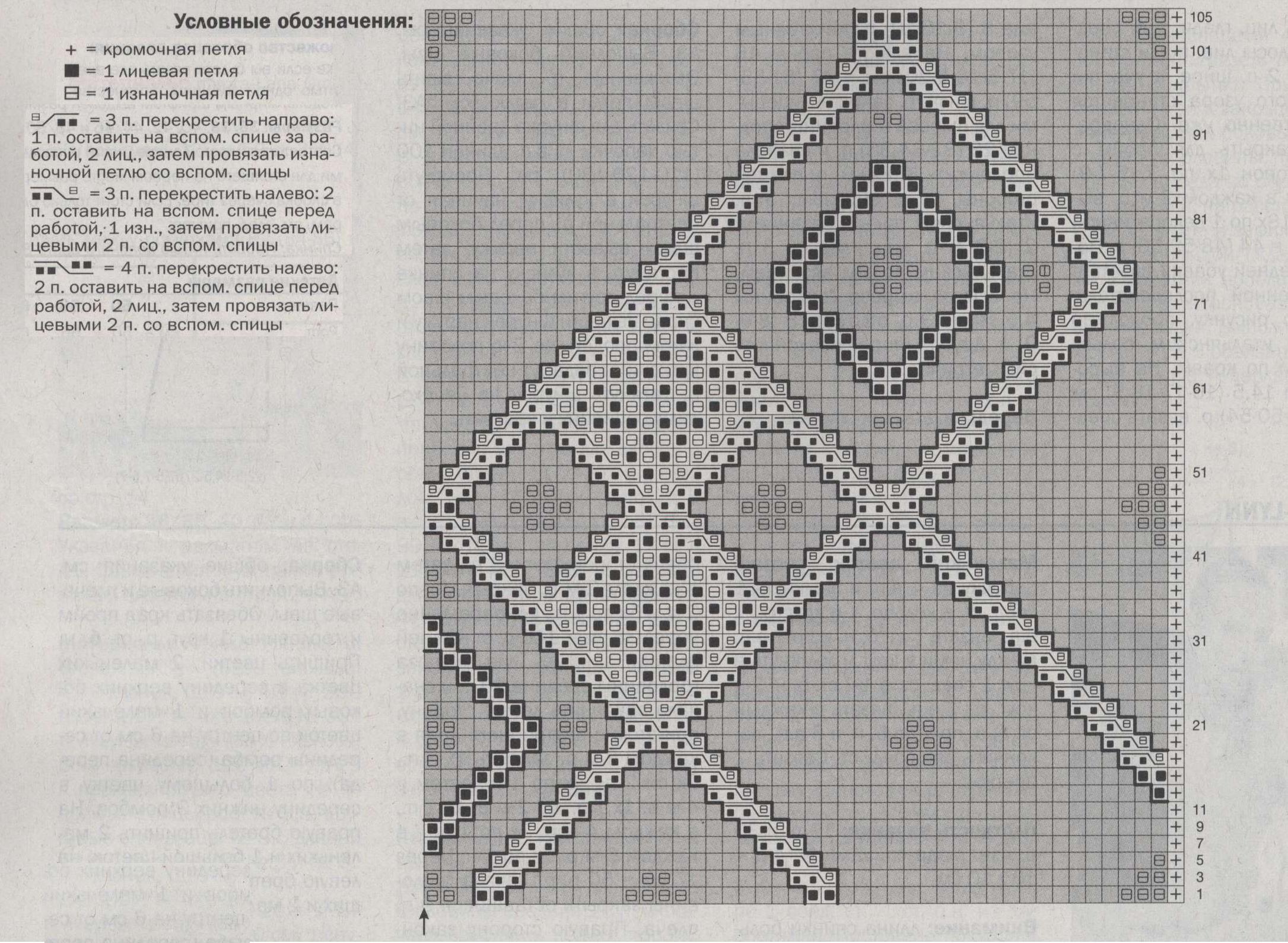 Ультрамодный топ связанный спицами и расшитый цветами схема