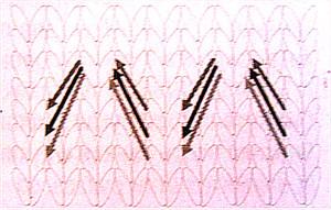 Схема вышивки с 68 по 72 ряд