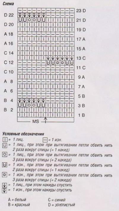 Связанная спицами туника с вертикальными полосками схема