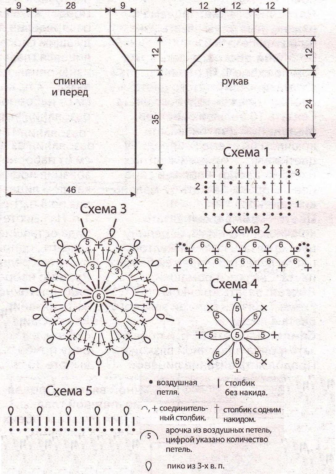Вязаный крючком пуловер из цветочных фрагментов схема и выкройка