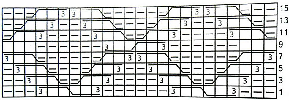 Схема рельефного узора