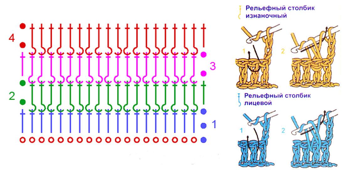 Рельефная резинка крючком
