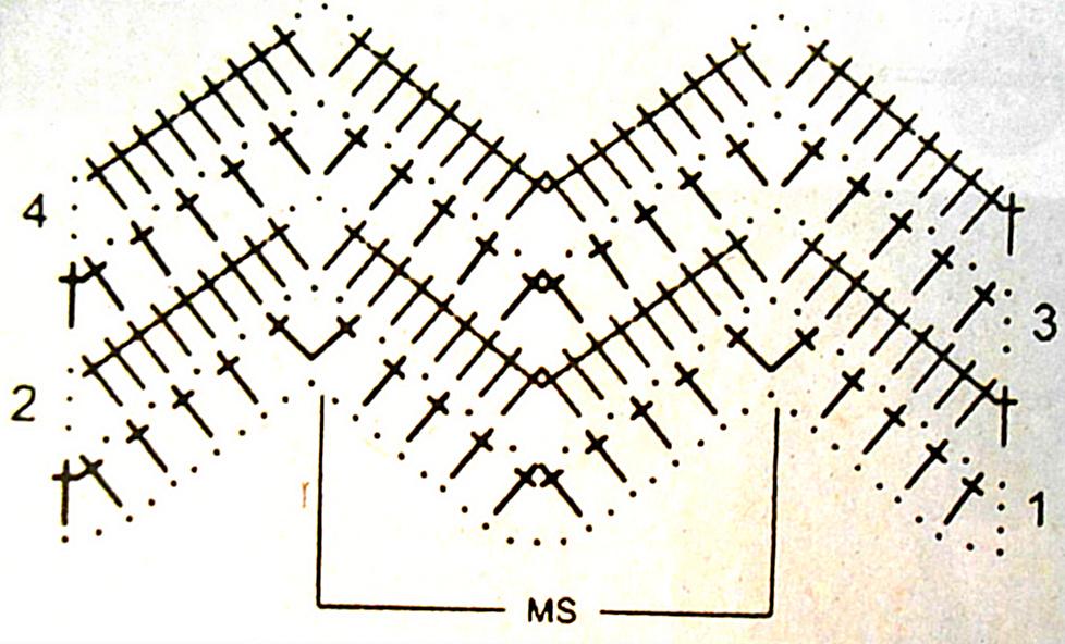 Схема Б узора подола