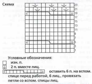 1414268809_shapka-sharf-spicami-sxema