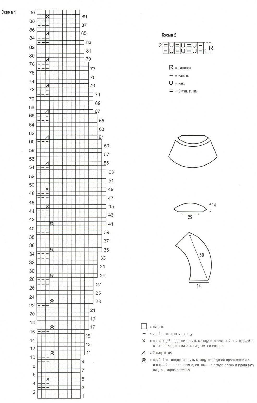 Вязаный спицами комлект из сумочки и шарфа выкройка и схема