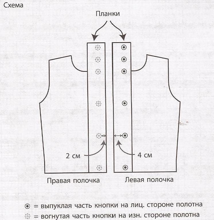 Пушистая куртка вязаная спицами схема для застежки
