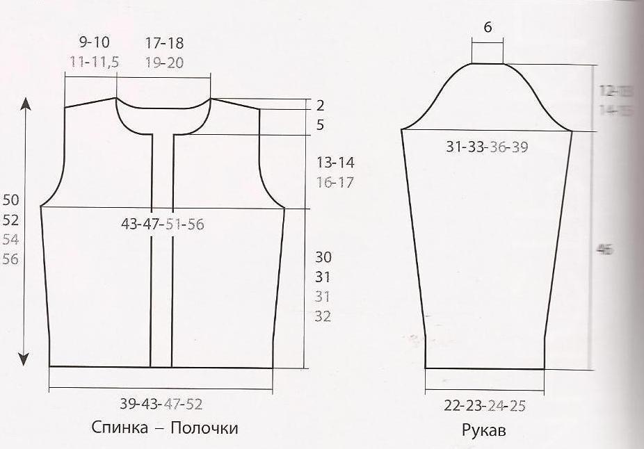 Пушистая куртка вязаная спицами выкройка