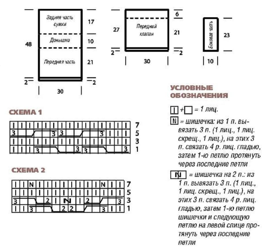 Выкройка и схема сумочки для стильного вязаного комплекта