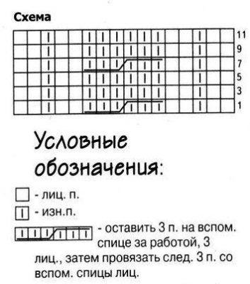 rozovaya-shapka-sharf-i-perchatki-vyazanyie-spitsami-shema