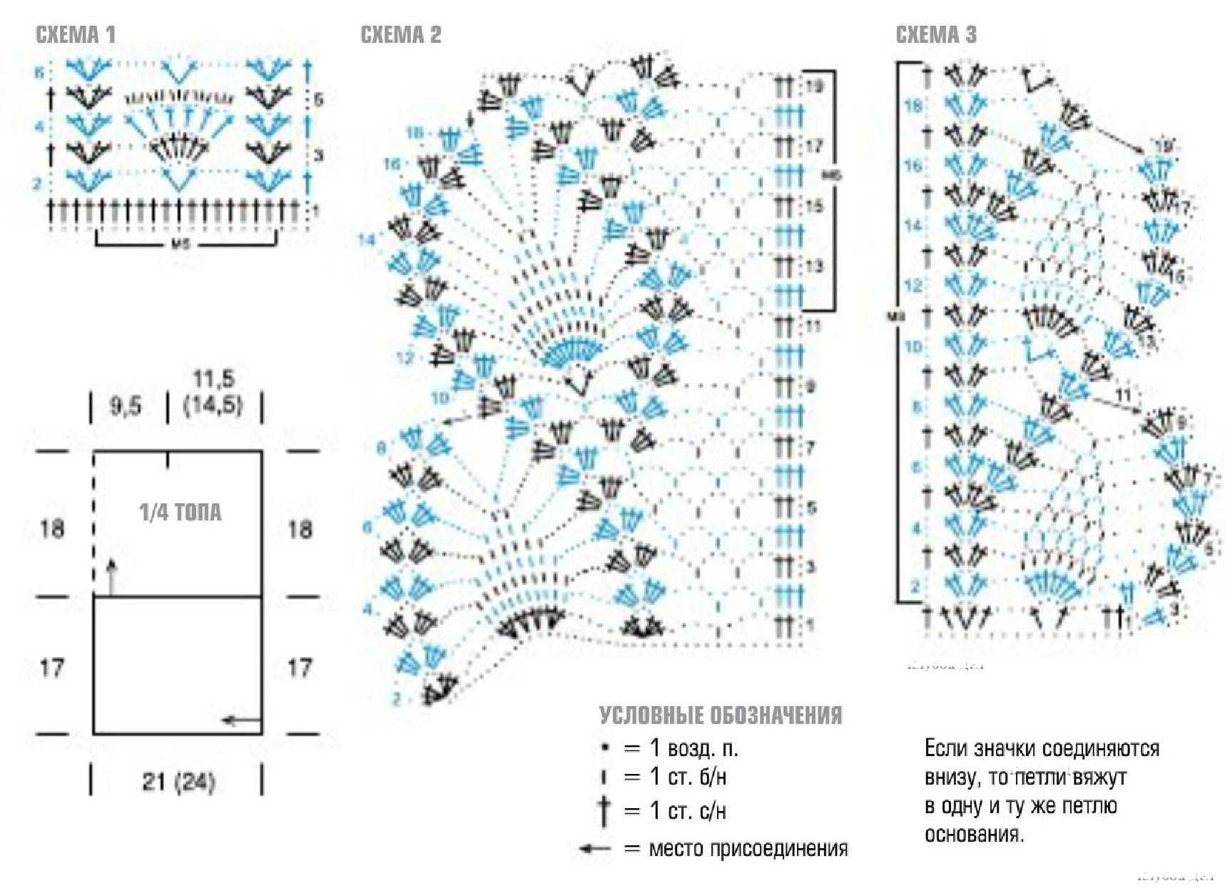 Схемы вязание крючком полосы схемы