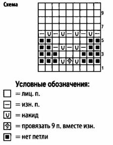 1414136607_azhurnyj-top-spicami-sxema