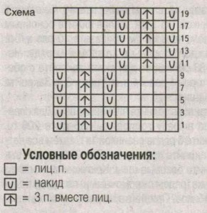 1425456603_dvuhcvetnyj-zhenskij-pulover-sxema