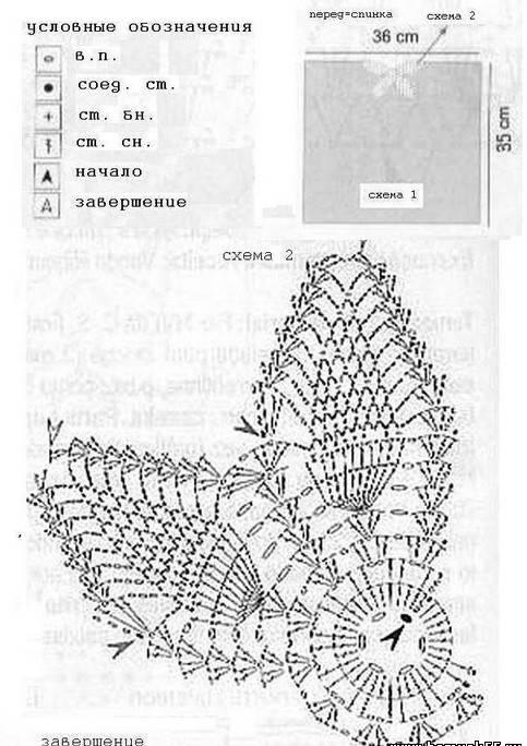Это изображение можно просмотреть в галереях Вязаные тапочки бесплатные схемы , Схемы вязаных крючком салфеток и