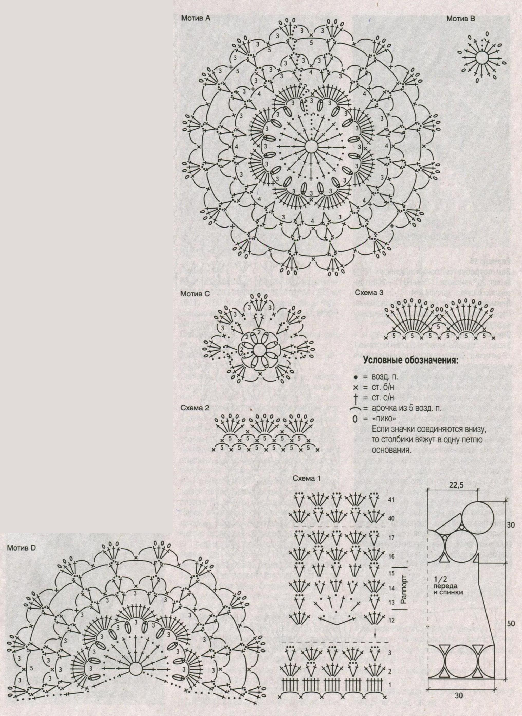 Бирюзовое ажурное платье крючком схема