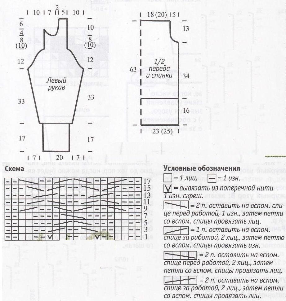 Свитер в деловом стиле с рельефной отделкой схема и выкройка