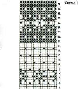 Схема рисунка