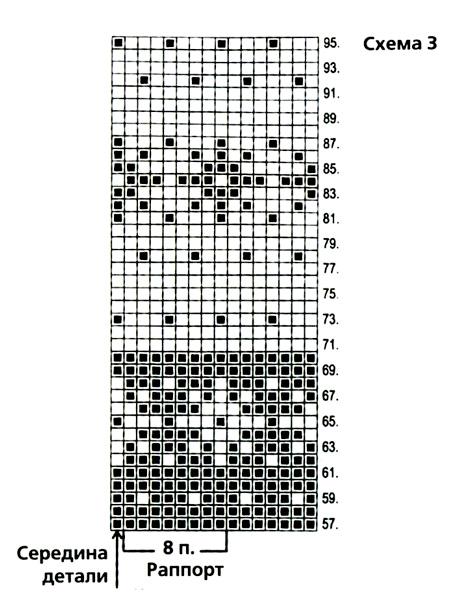 Схема вязания мужской свитер с оленями раздел спицами вязаные кофты спицами со схемами