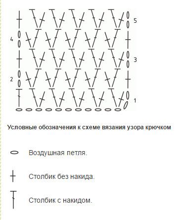 схема для топа фиоре