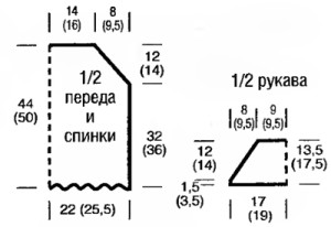 291-2