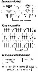 M36-3