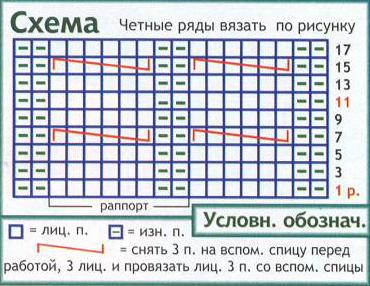 четные ряды в схемах для вязания