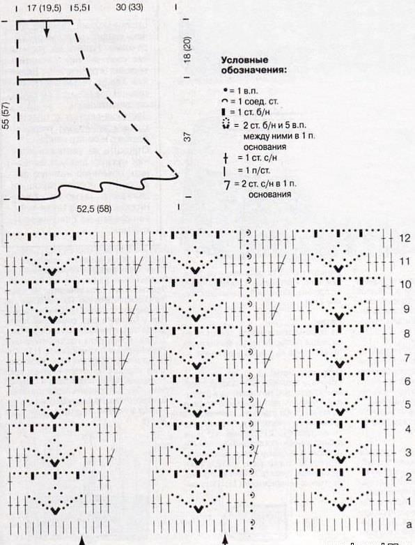 Схема вязания юбки с расширяющимися клиньями