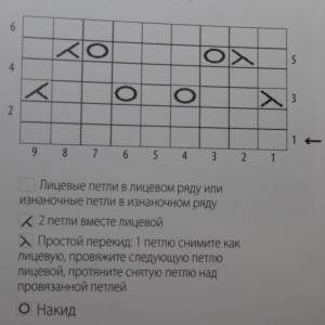 Схема узор Ажурные лапки