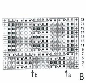 Схема В