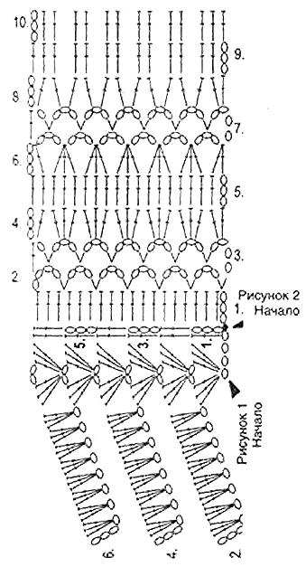 Схема узора нижней части туники