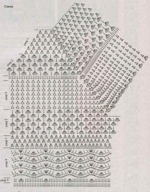 Схема кокетки и узоров платья