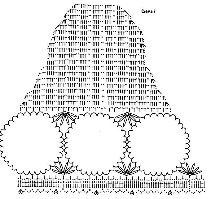 Схема основного узора